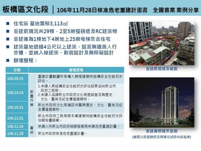 1061201板橋文化段基本資料